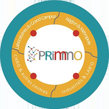 Schema de la plateforme PRIMMO